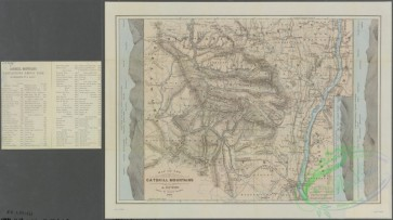 antique_maps-01342 - Map of the Catskill Mountains, 4