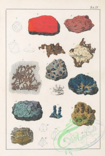minerals-00517 - 015-Mercury, Quicksilver, Copper Ore, Native Ore, Sulphuret of Copper