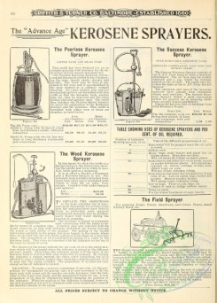 agricultural_implements-00077 - black-and-white Kerosene sprayers