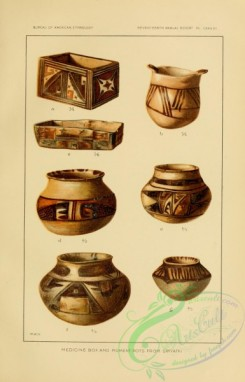 crockery-00140 - 011-Medicine box and pigment pots from sikyatki