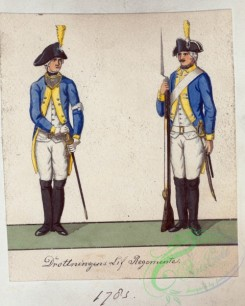 military_fashion-01836 - 108515-Norway and Sweden, 1783