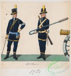 military_fashion-01841 - 108520-Norway and Sweden, 1783