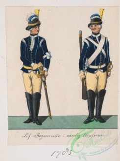 military_fashion-01856 - 108535-Norway and Sweden, 1783