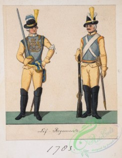 military_fashion-01857 - 108536-Norway and Sweden, 1783