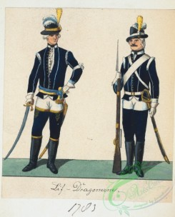 military_fashion-01865 - 108544-Norway and Sweden, 1783