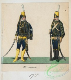 military_fashion-01866 - 108545-Norway and Sweden, 1783