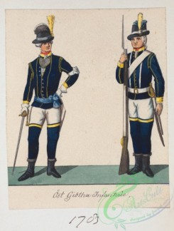 military_fashion-01873 - 108552-Norway and Sweden, 1783-1796
