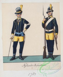 military_fashion-01888 - 108567-Norway and Sweden, 1783-1796
