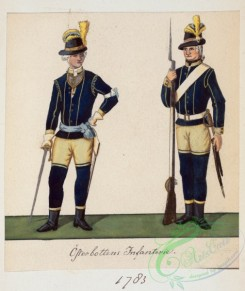military_fashion-01889 - 108568-Norway and Sweden, 1783-1796