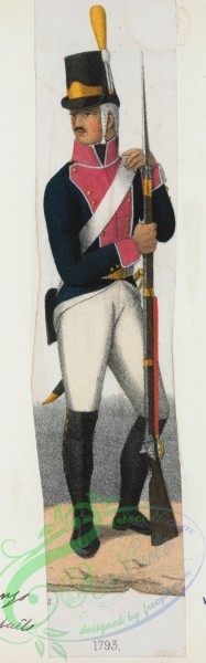 military_fashion-01897 - 108576-Norway and Sweden, 1783-1796