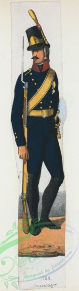 military_fashion-01900 - 108580-Norway and Sweden, 1783-1796