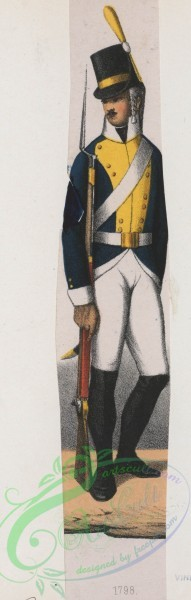 military_fashion-01905 - 108586-Norway and Sweden, 1797-1799