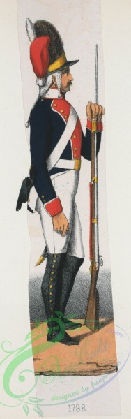 military_fashion-01914 - 108596-Norway and Sweden, 1797-1799