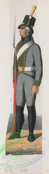 military_fashion-01919 - 108601-Norway and Sweden, 1797-1799