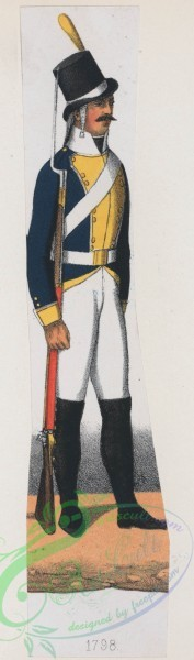 military_fashion-01922 - 108604-Norway and Sweden, 1797-1799