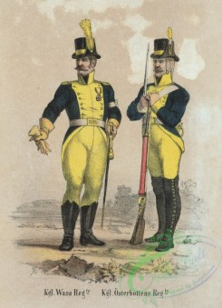 military_fashion-01972 - 108695-Norway and Sweden, 1808