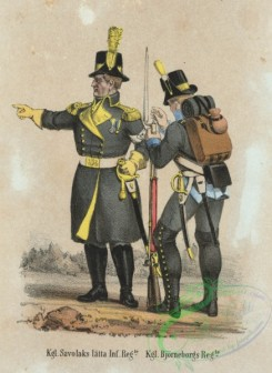 military_fashion-01973 - 108696-Norway and Sweden, 1808