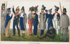 military_fashion-02018 - 108748-Norway and Sweden, 1810-1813