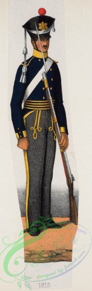 military_fashion-02064 - 108814-Norway and Sweden, 1815