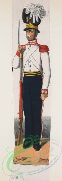 military_fashion-02082 - 108832-Norway and Sweden, 1815