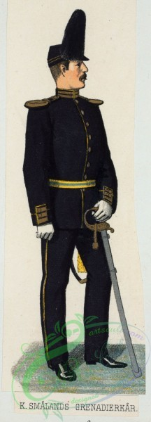 military_fashion-02463 - 109446-Norway and Sweden, 1895