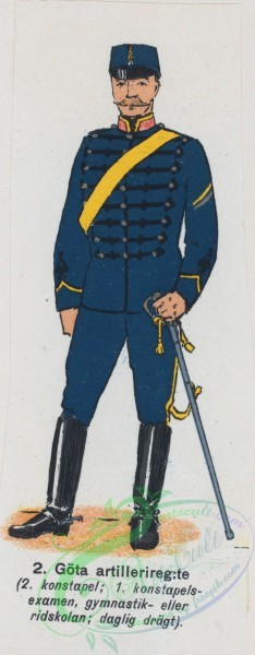 military_fashion-02506 - 109502-Norway and Sweden, 1896