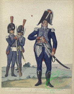 military_fashion-04025 - 104322-Spain, 1809-Espana, mineros y oficial de artilleria
