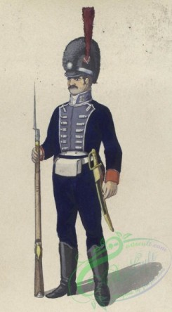 military_fashion-04254 - 104637-Spain, 1807-Minador. 1807