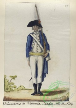 military_fashion-04440 - 106172-Spain, 1797-Voluntarios de Valencia. Creados Ano, de 1794 (1797)