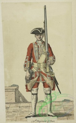 military_fashion-05111 - 200502-Great Britain. England, 1742, private infantry soldier