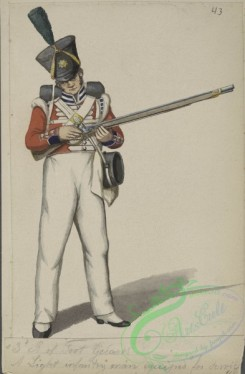 military_fashion-05290 - 200914-Great Britain, 1828, foot guards, light infantry man equiped for service, soldier