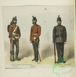 military_fashion-05474 - 201189-Great Britain, 1861-1888, royal marine light infantry, private, officer, gunner