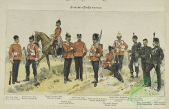 military_fashion-05813 - 208076-Great Britain, 1896-1903, types of british army