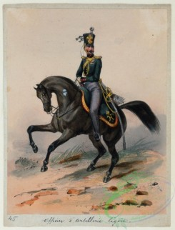 military_fashion-06228 - 110849-Russia, 1819-1830