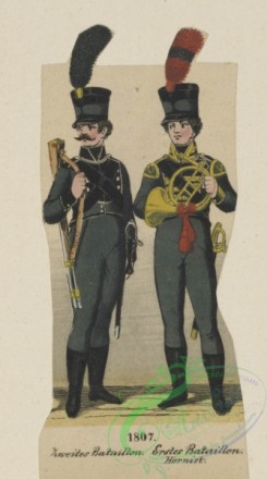 military_fashion-13635 - 204390-Germany, Wurtemberg. 1807-1809