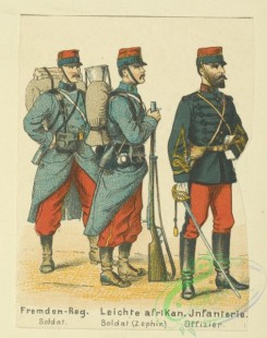 military_fashion-17737 - 302839-France, Colonies, 1896