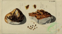 minerals-00501 - 047-unspecified