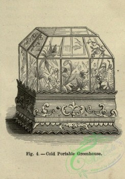 things-00385 - black-and-white Cold Portable Greenhouse